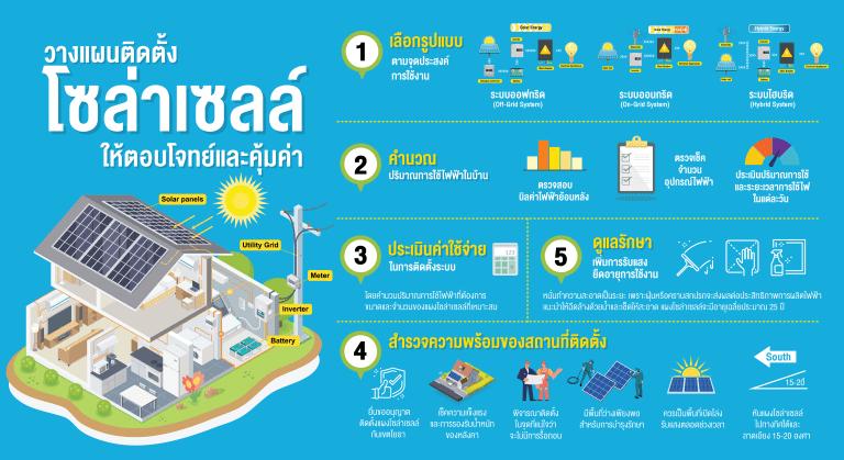 5 Tips Solar cell